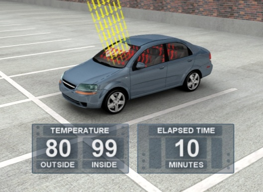 Photo courtesy of General Motors. Depicts the temperature change within a vehicle (in ten minute time) when outside temperature is 80 degrees