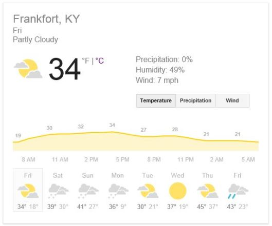 11-14-14 - Forecast for 40601