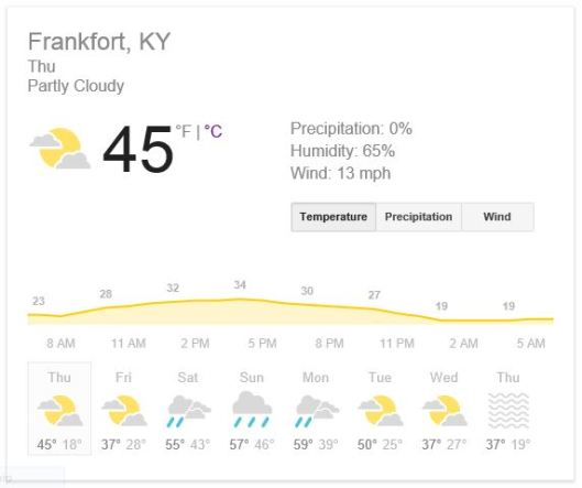 11-20-14 - Forecast for 40601