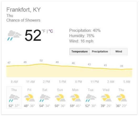 11-6-14 - Forecast for 40601