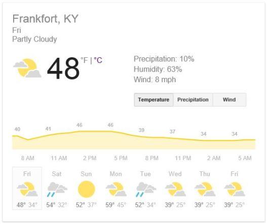 11-7-14 - Forecast for 40601