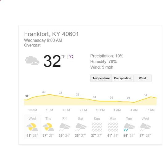 12-17-14 - Forecast for 40601