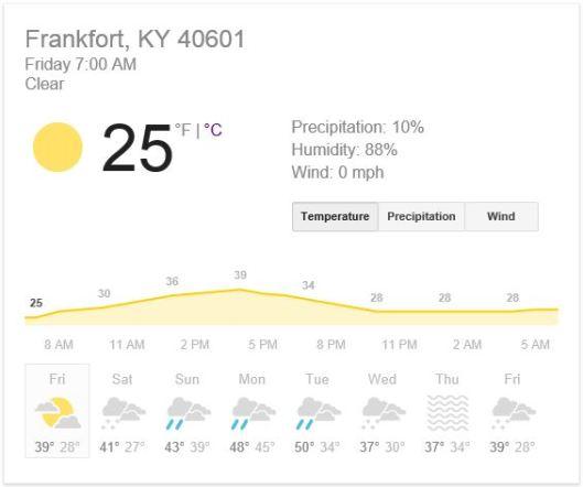 12-19-14 - Forecast for 40601
