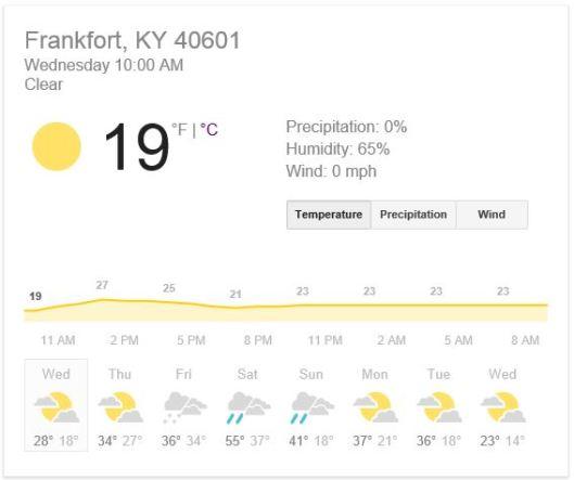 12-31-14 - Forecast for 40601