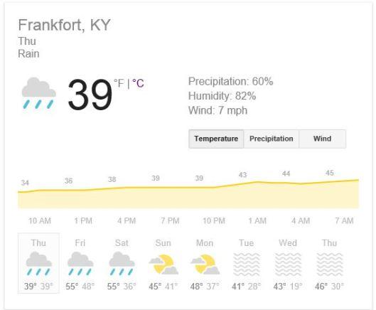 12-4-14 - Forecast for 40601