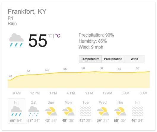 12-5-14 - Forecast for 40601