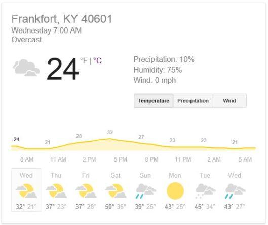 1-14-15 - Forecast for 40601