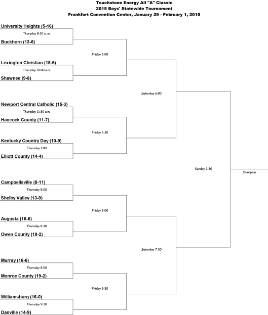 All A Boys Basketball State Brackets 2015