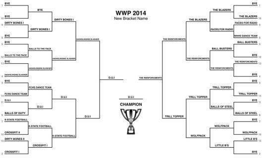 We WannaPlay Dodgeball Tournament Bracket 2015