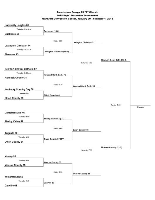 Finals - All A Boys Basketball State Brackets 2015