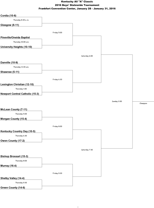 2016 All A Classic Boys State Brackets