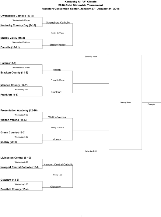 2016 All A Classic Girls State Brackets - Elite 8
