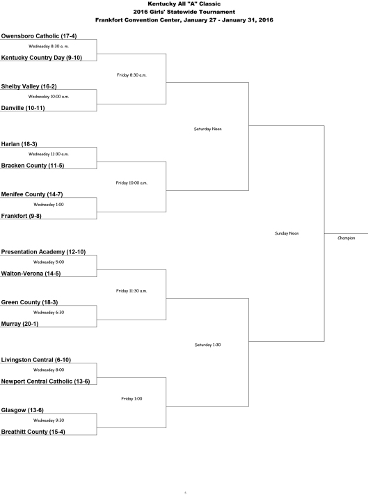 2016 All A Classic  Girls State Brackets