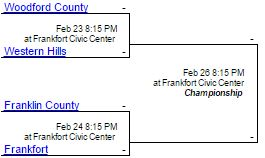 41st District Boys' Basketball 2016 Bracket - Feb232426-2016