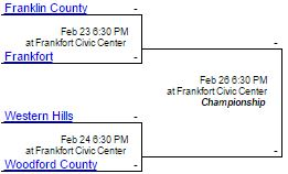 41st District Girls' Basketball 2016 Bracket - Feb232426-2016