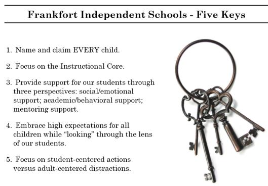 FIS five keys - Frankfort Independent Schools
