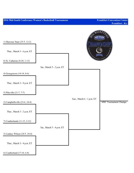 MSC WBB 2016 Tournament Bracket Advance
