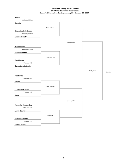 all-a-2017-girls-state-brackets-at-the-frankfort-convention-center-jan25-29