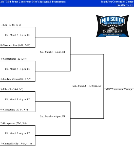 midsouth-championship-mbb-2017-tournament-bracket-advance
