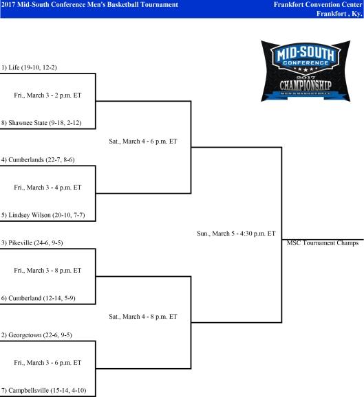 midsouth-championship-mbb-2017-tournament-bracket-advance
